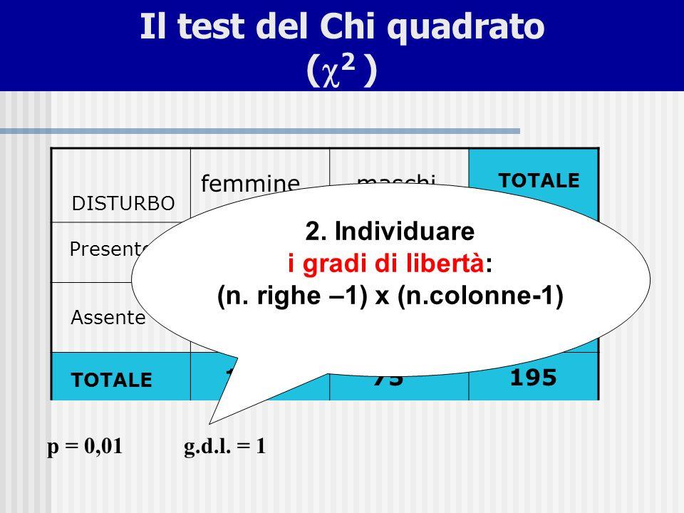 Il test del Chi quadrato (2 )