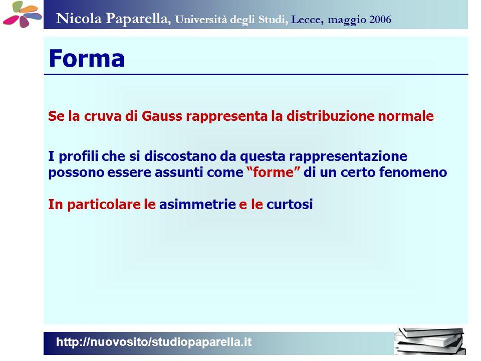 Forma Nicola Paparella, Università degli Studi, Lecce, maggio 2006