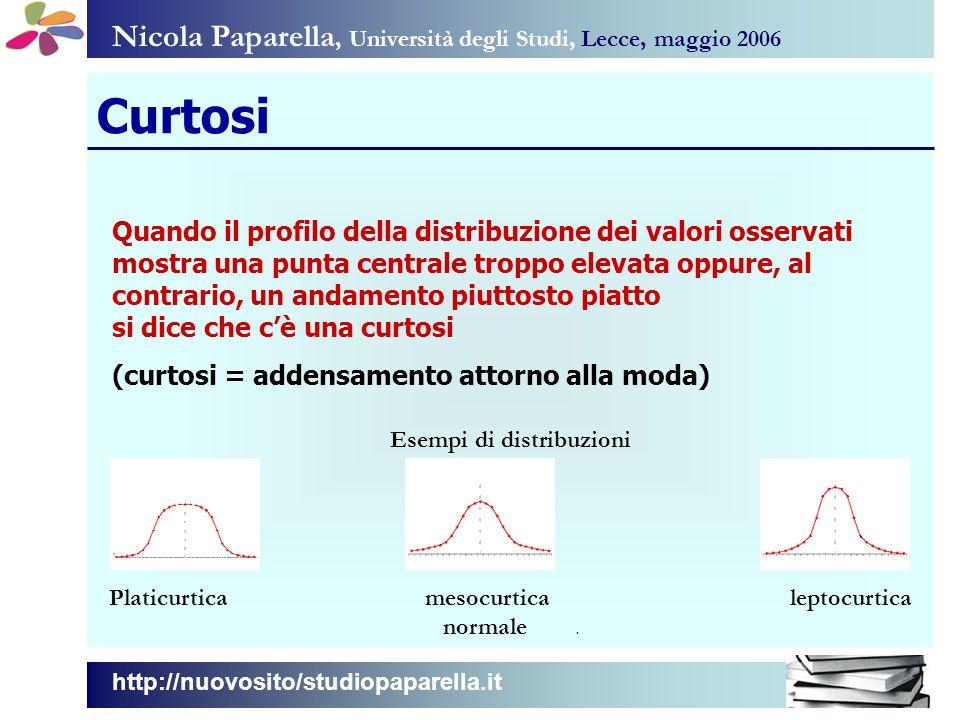 Esempi di distribuzioni Platicurtica mesocurtica leptocurtica