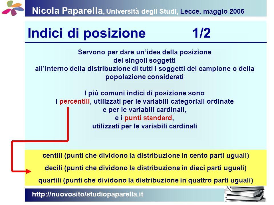 Nicola Paparella, Università degli Studi, Lecce, maggio 2006