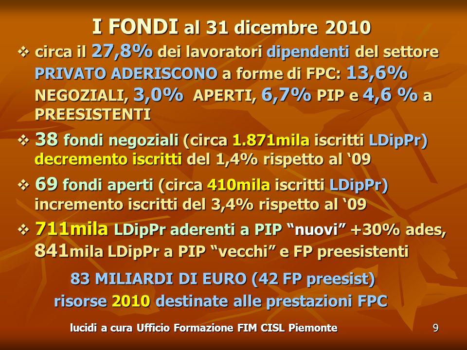 I FONDI al 31 dicembre 2010