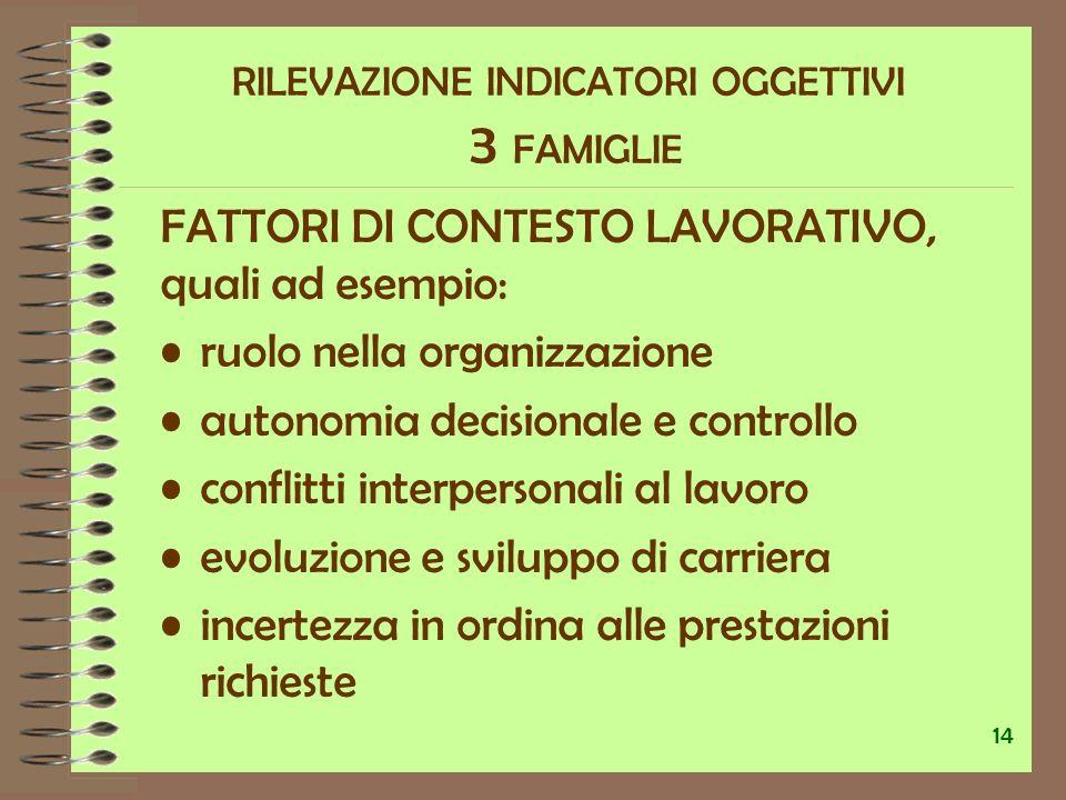 RILEVAZIONE INDICATORI OGGETTIVI 3 FAMIGLIE