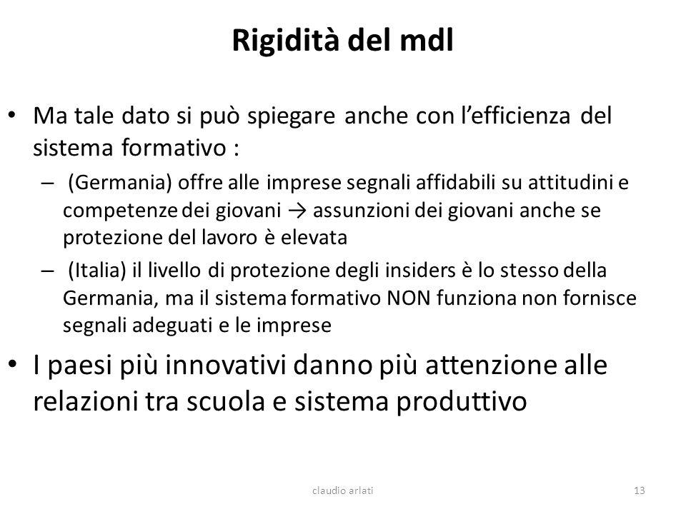 Rigidità del mdl Ma tale dato si può spiegare anche con l'efficienza del sistema formativo :