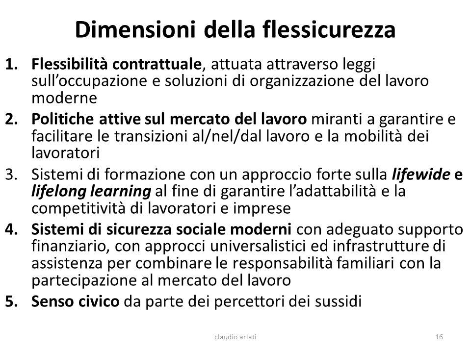 Dimensioni della flessicurezza
