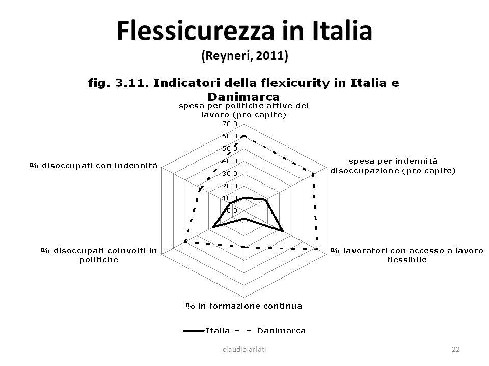 Flessicurezza in Italia (Reyneri, 2011)