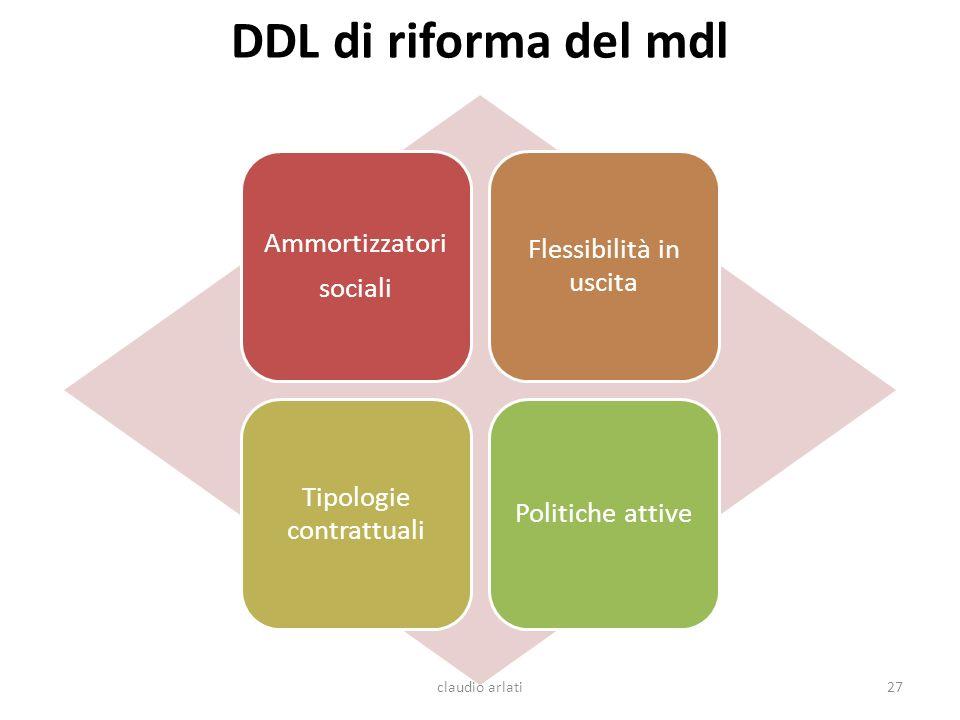 DDL di riforma del mdl claudio arlati Ammortizzatori sociali