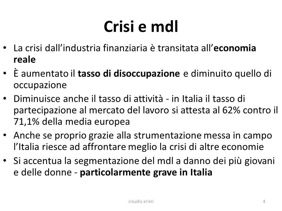 Crisi e mdl La crisi dall'industria finanziaria è transitata all'economia reale.