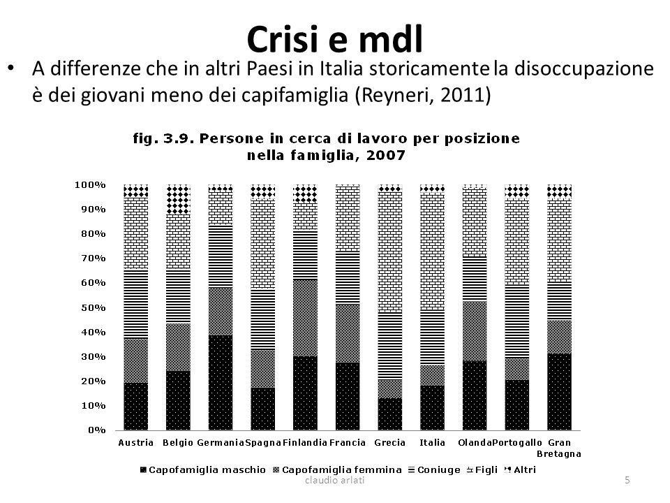 Crisi e mdl A differenze che in altri Paesi in Italia storicamente la disoccupazione è dei giovani meno dei capifamiglia (Reyneri, 2011)