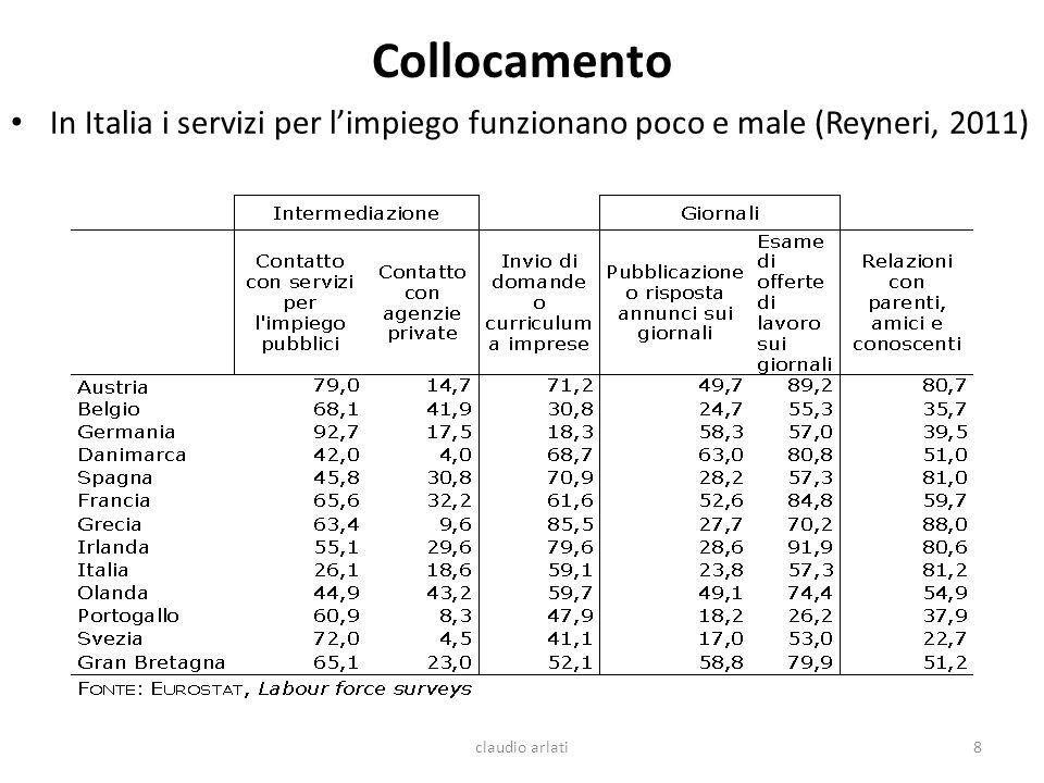 Collocamento In Italia i servizi per l'impiego funzionano poco e male (Reyneri, 2011) claudio arlati.