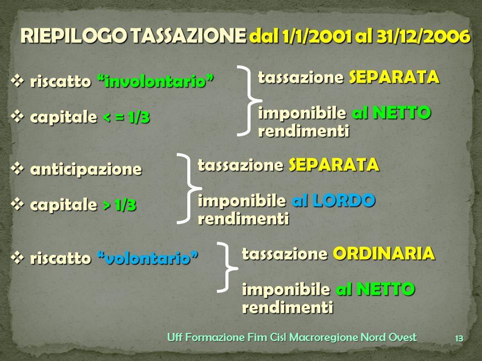 RIEPILOGO TASSAZIONE dal 1/1/2001 al 31/12/2006