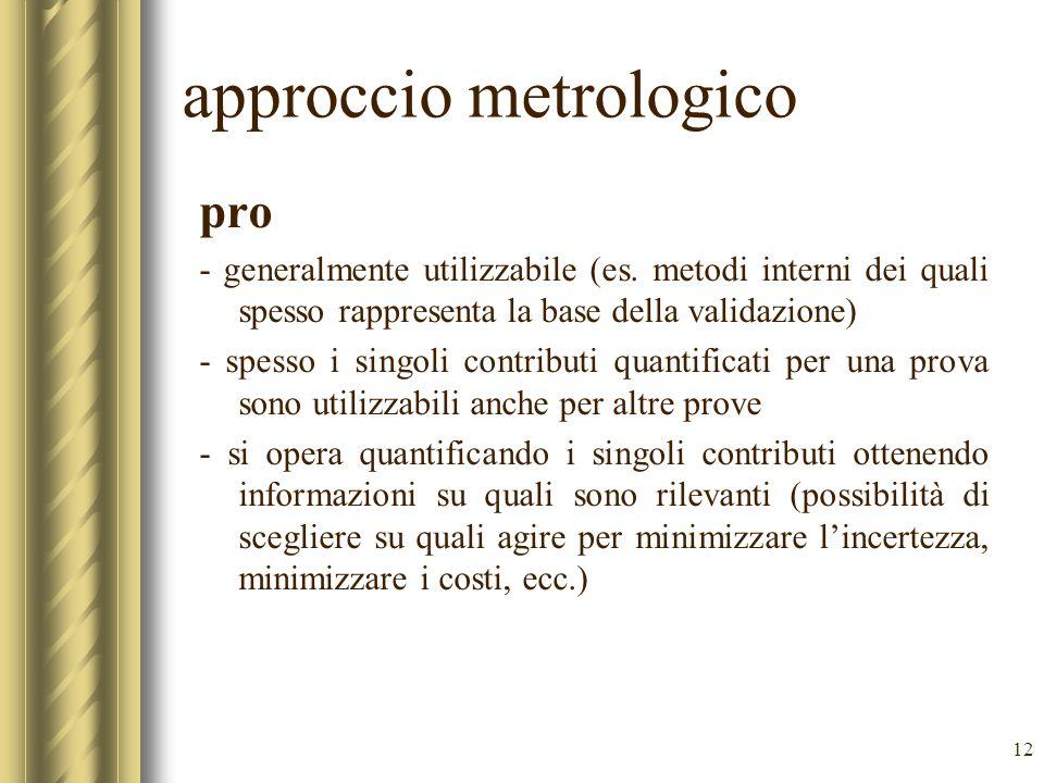 approccio metrologico