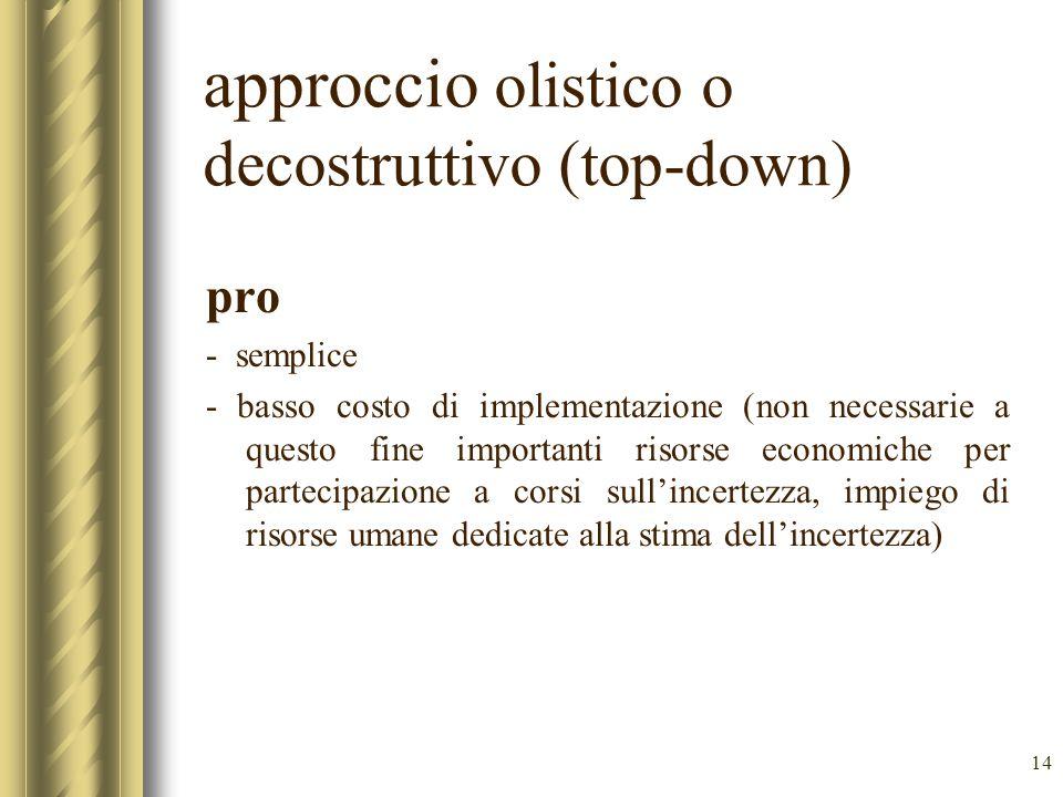 approccio olistico o decostruttivo (top-down)