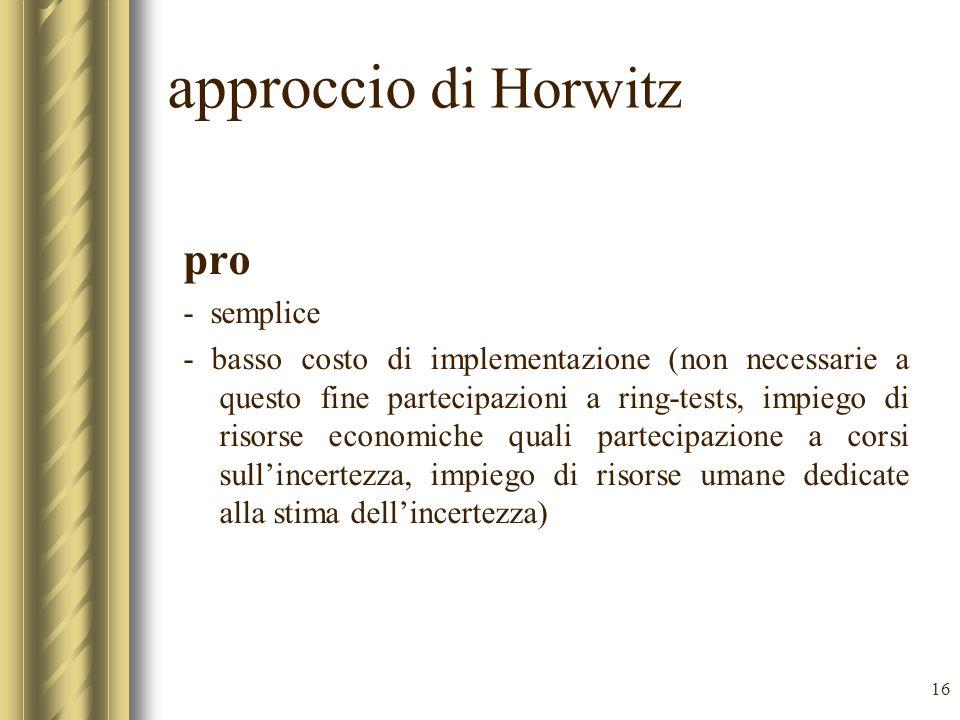 approccio di Horwitz pro - semplice