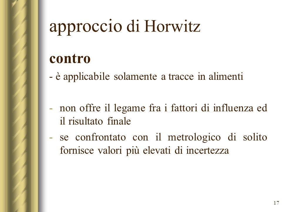 approccio di Horwitz contro