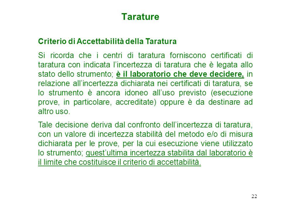 Tarature Criterio di Accettabilità della Taratura