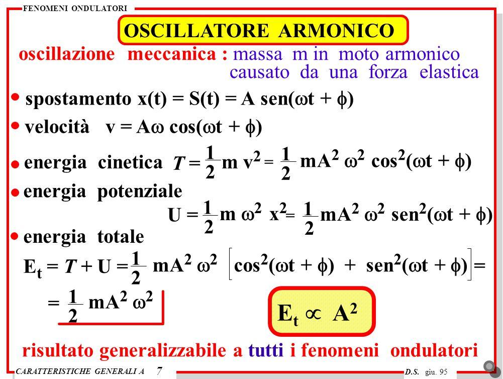 Et µ A2 OSCILLATORE ARMONICO