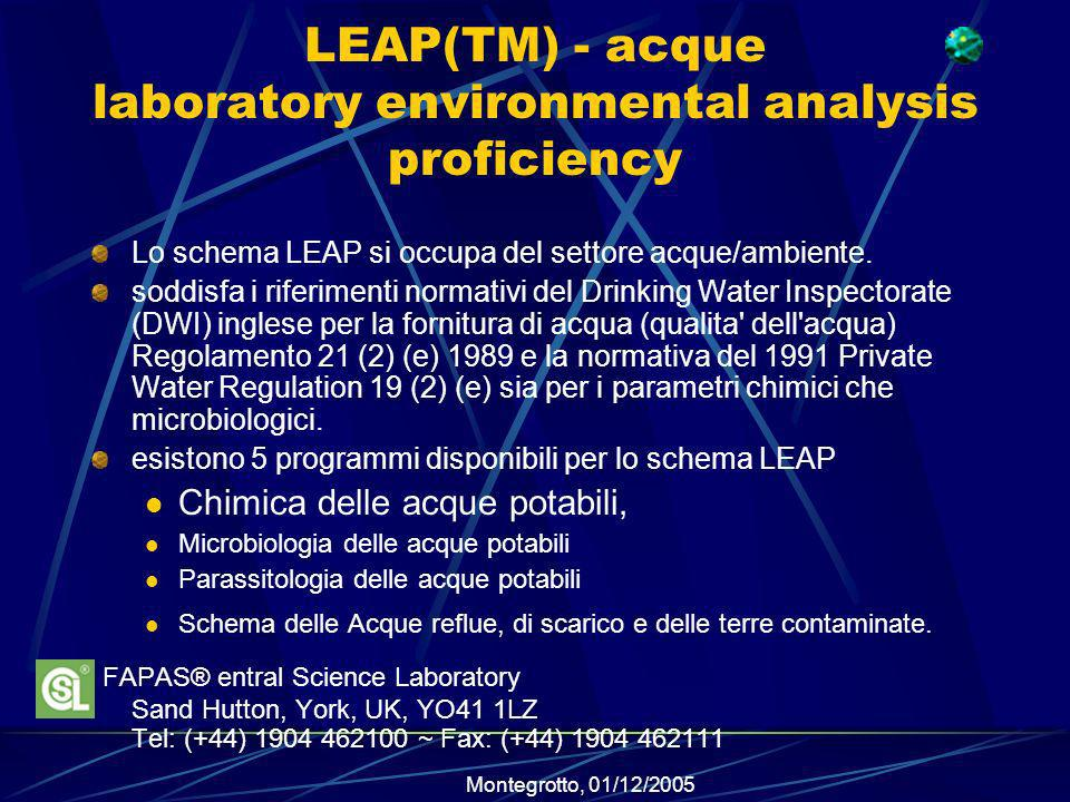 LEAP(TM) - acque laboratory environmental analysis proficiency