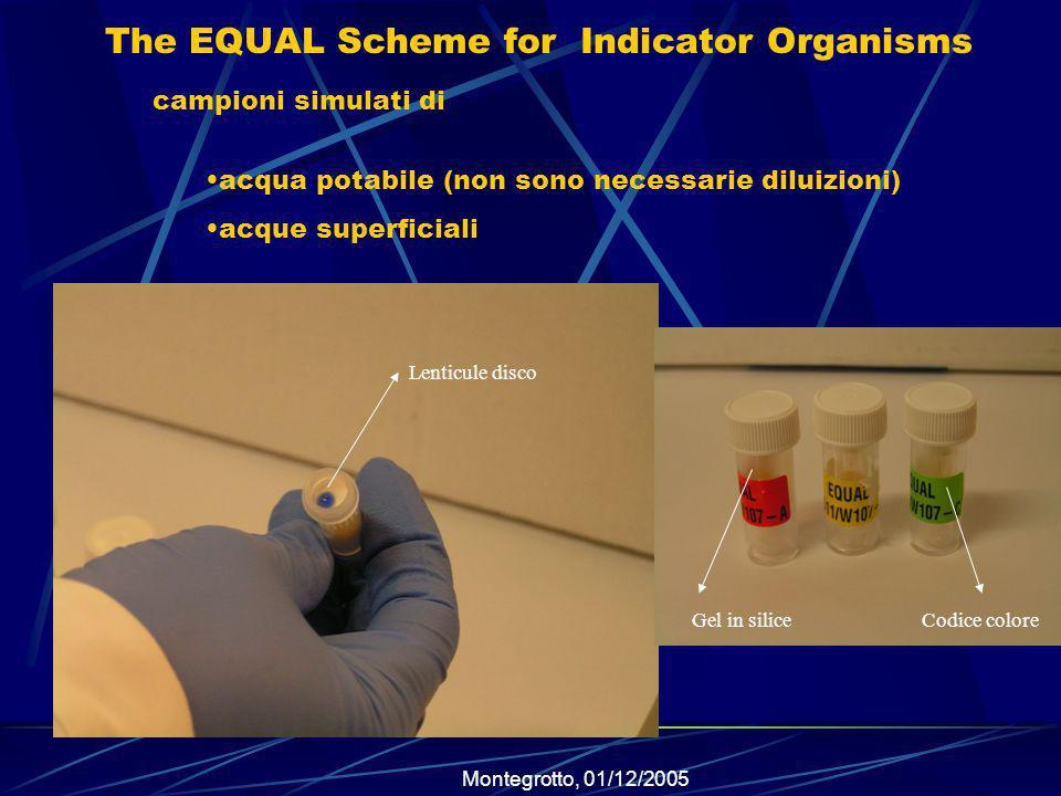 The EQUAL Scheme for Indicator Organisms