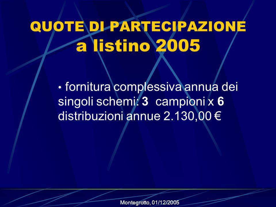 QUOTE DI PARTECIPAZIONE a listino 2005