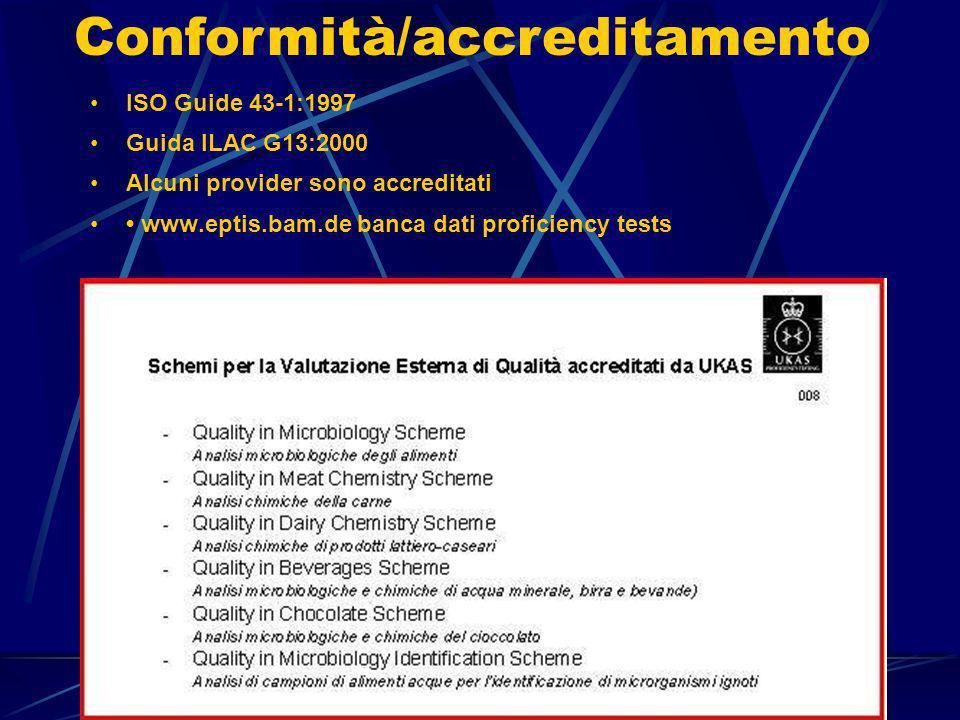 Conformità/accreditamento