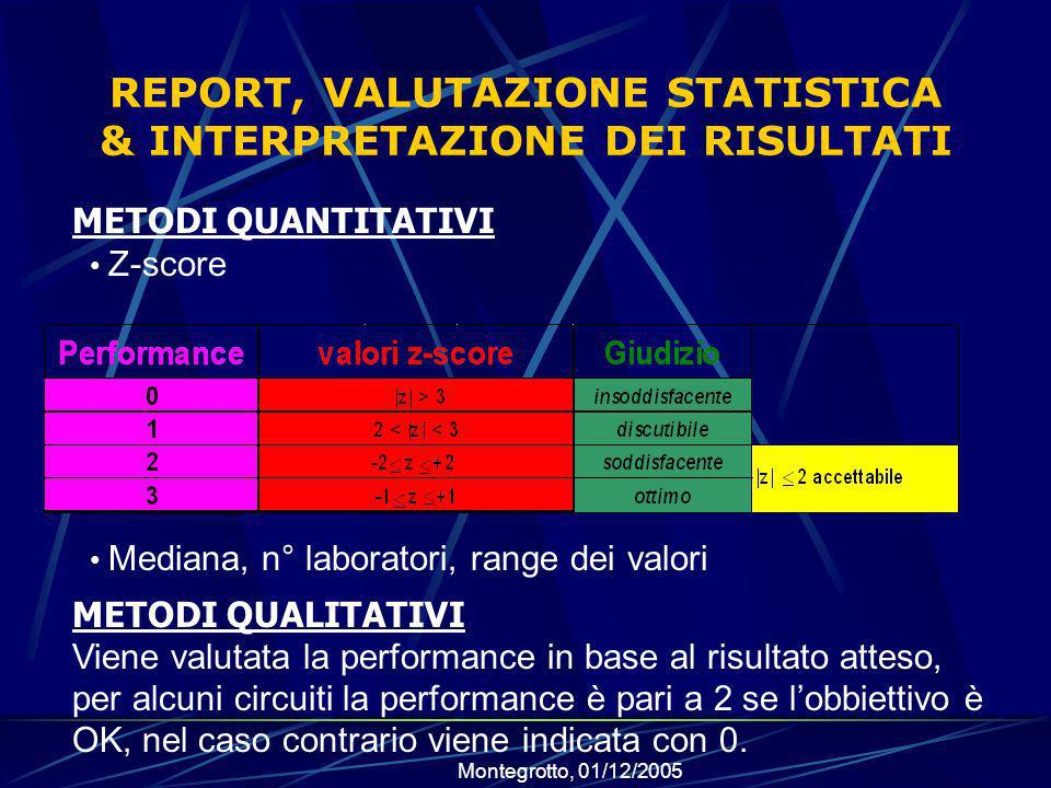 REPORT, VALUTAZIONE STATISTICA & INTERPRETAZIONE DEI RISULTATI