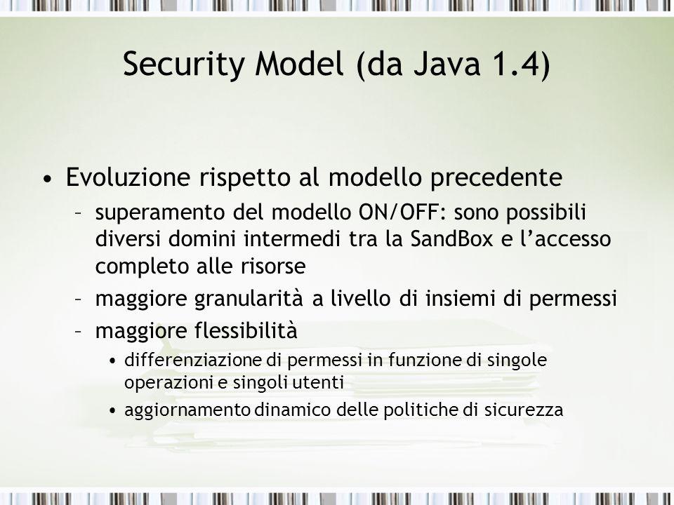 Security Model (da Java 1.4)