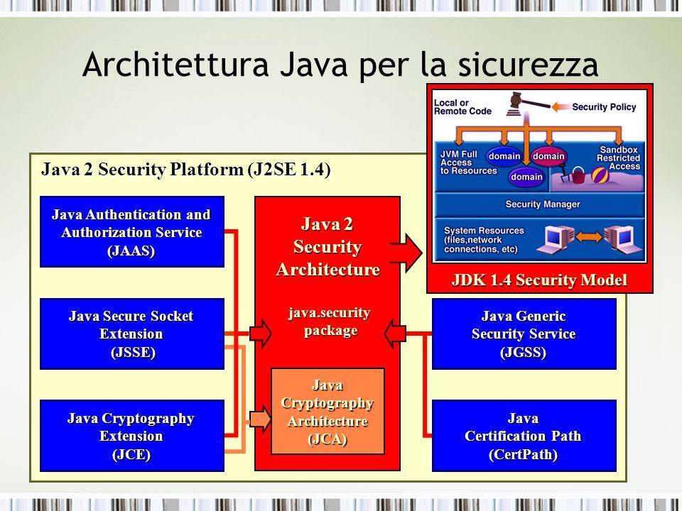 Architettura Java per la sicurezza