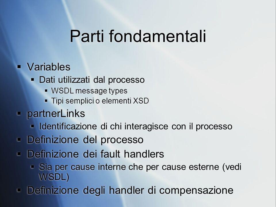 Parti fondamentali Variables partnerLinks Definizione del processo