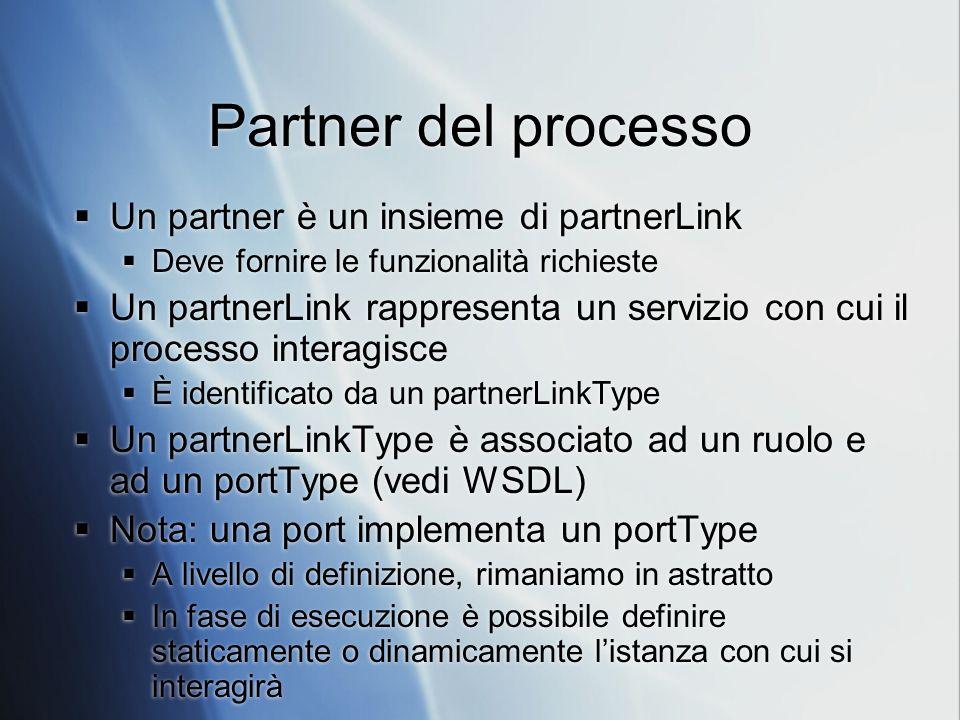 Partner del processo Un partner è un insieme di partnerLink
