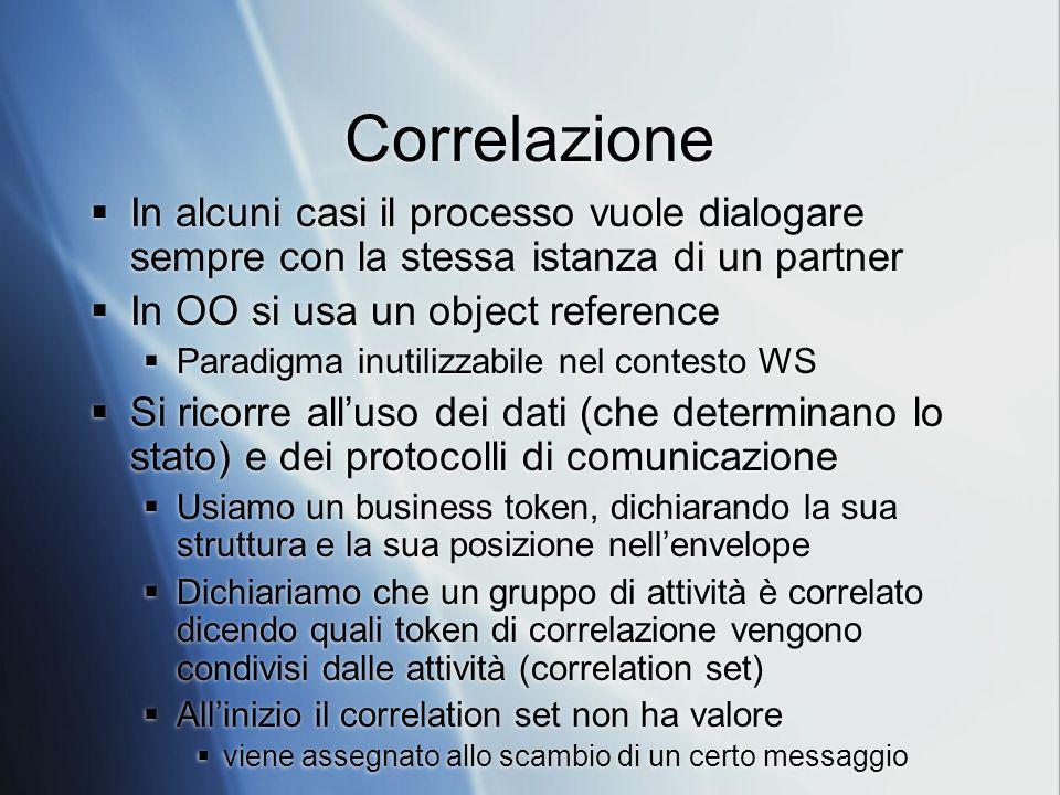 Correlazione In alcuni casi il processo vuole dialogare sempre con la stessa istanza di un partner.