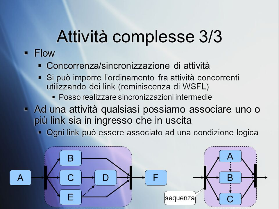Attività complesse 3/3 Flow