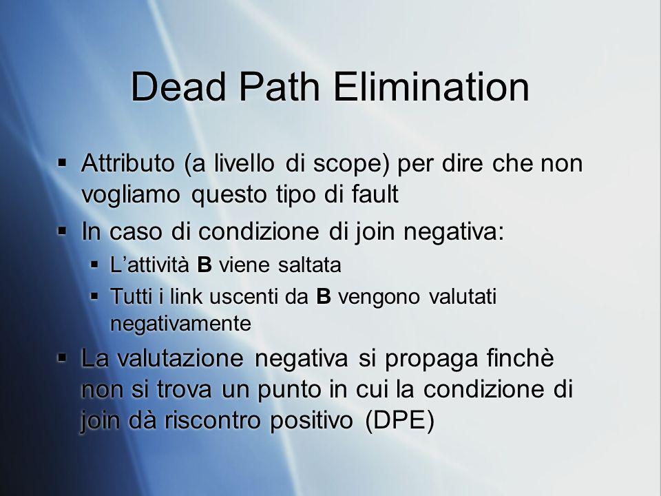 Dead Path Elimination Attributo (a livello di scope) per dire che non vogliamo questo tipo di fault.