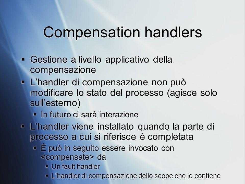 Compensation handlers