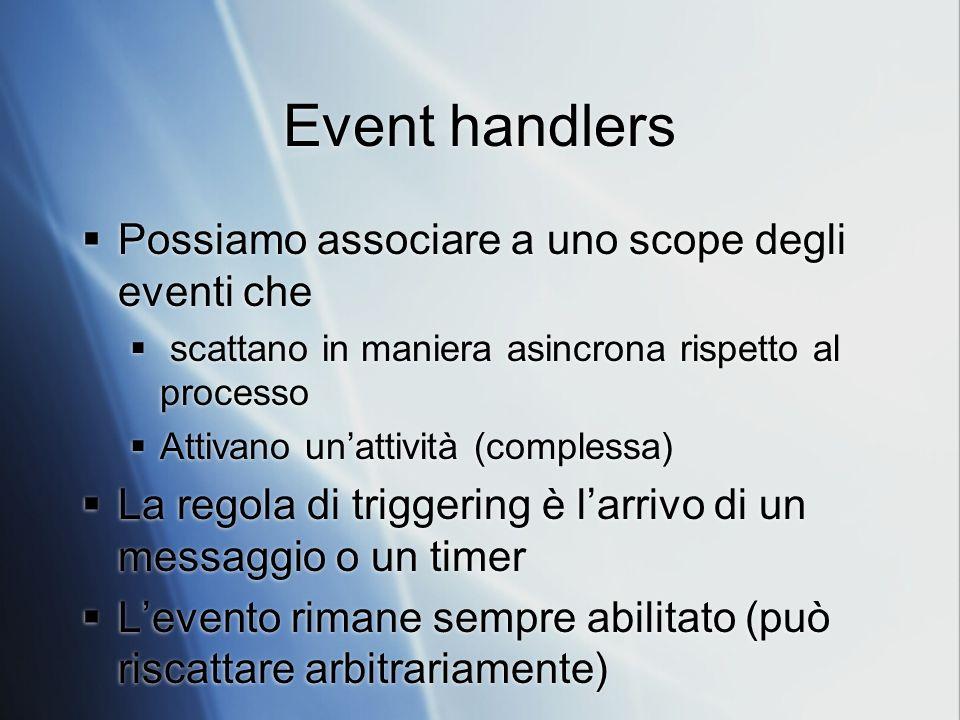 Event handlers Possiamo associare a uno scope degli eventi che
