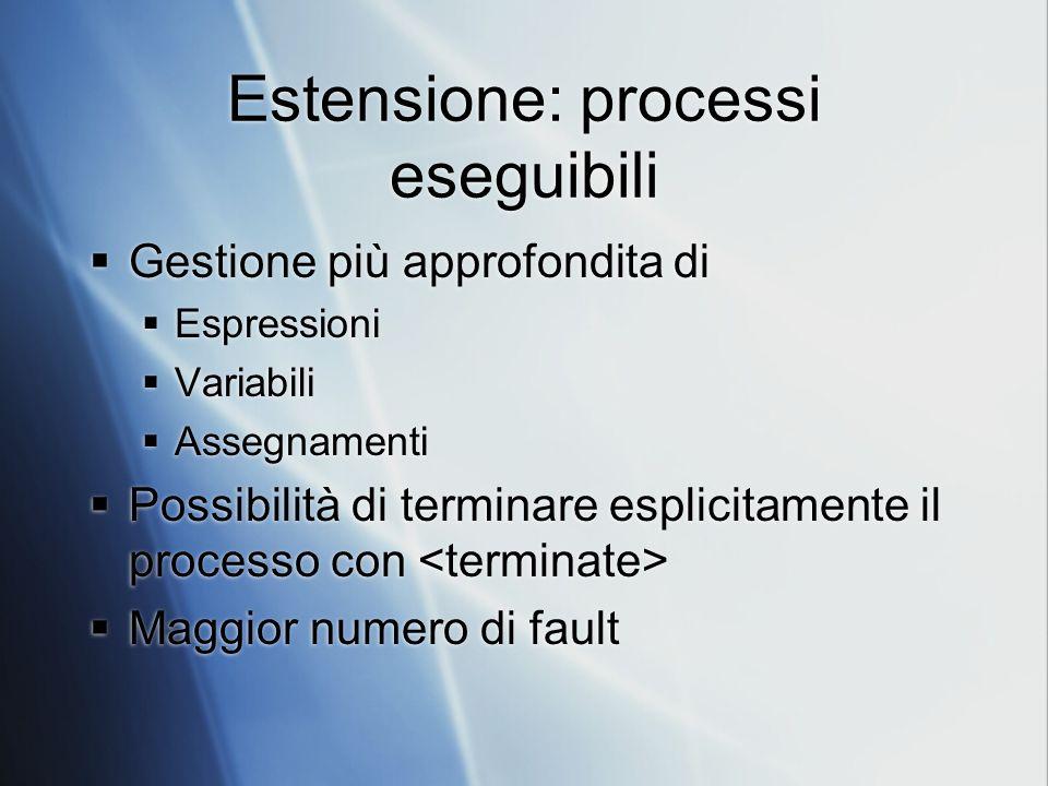 Estensione: processi eseguibili