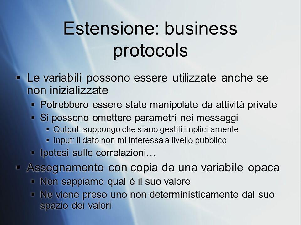 Estensione: business protocols