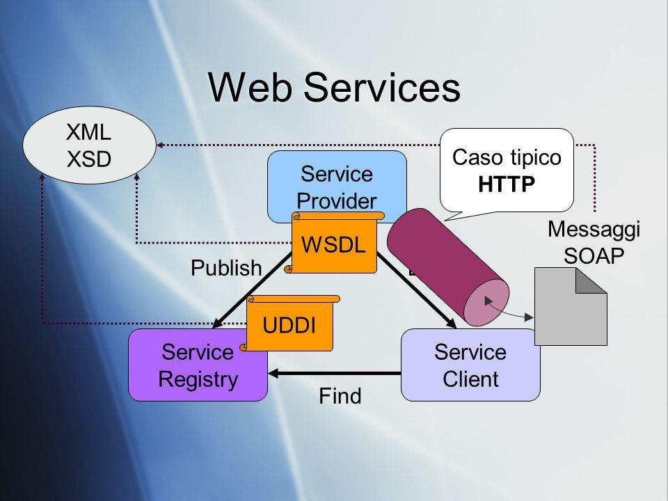 Web Services XML XSD Caso tipico HTTP Service Provider WSDL Messaggi