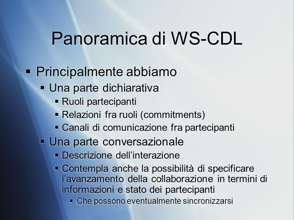 Panoramica di WS-CDL Principalmente abbiamo Una parte dichiarativa