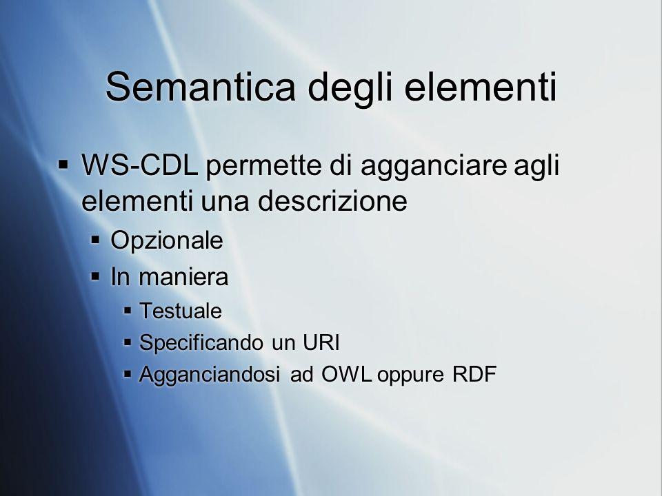 Semantica degli elementi