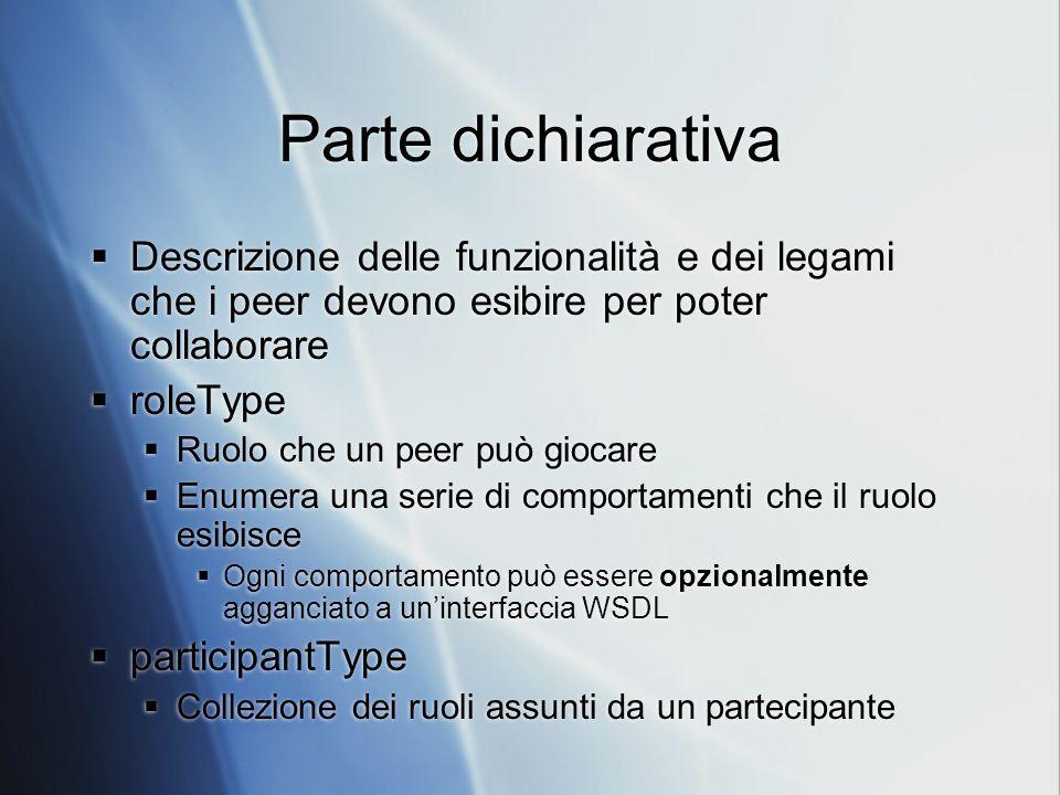 Parte dichiarativa Descrizione delle funzionalità e dei legami che i peer devono esibire per poter collaborare.