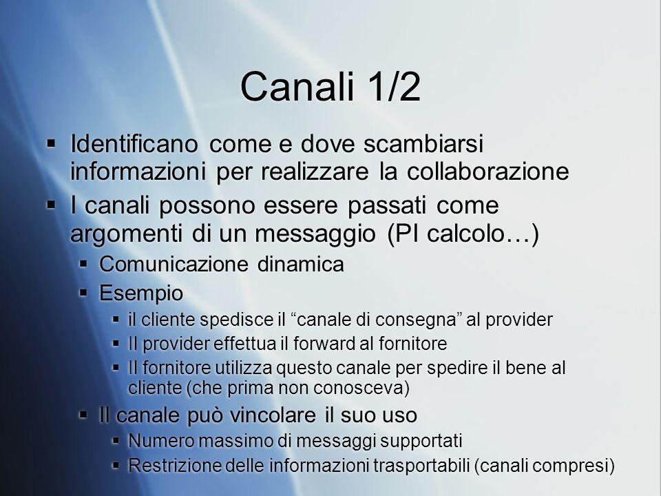 Canali 1/2 Identificano come e dove scambiarsi informazioni per realizzare la collaborazione.