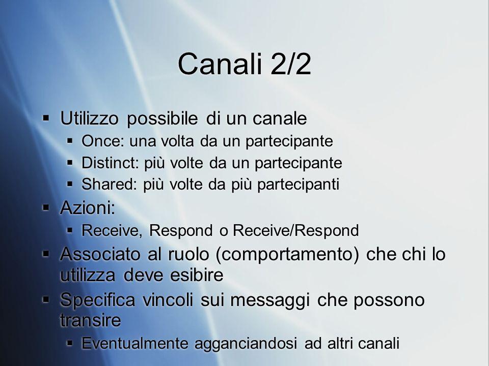Canali 2/2 Utilizzo possibile di un canale Azioni: