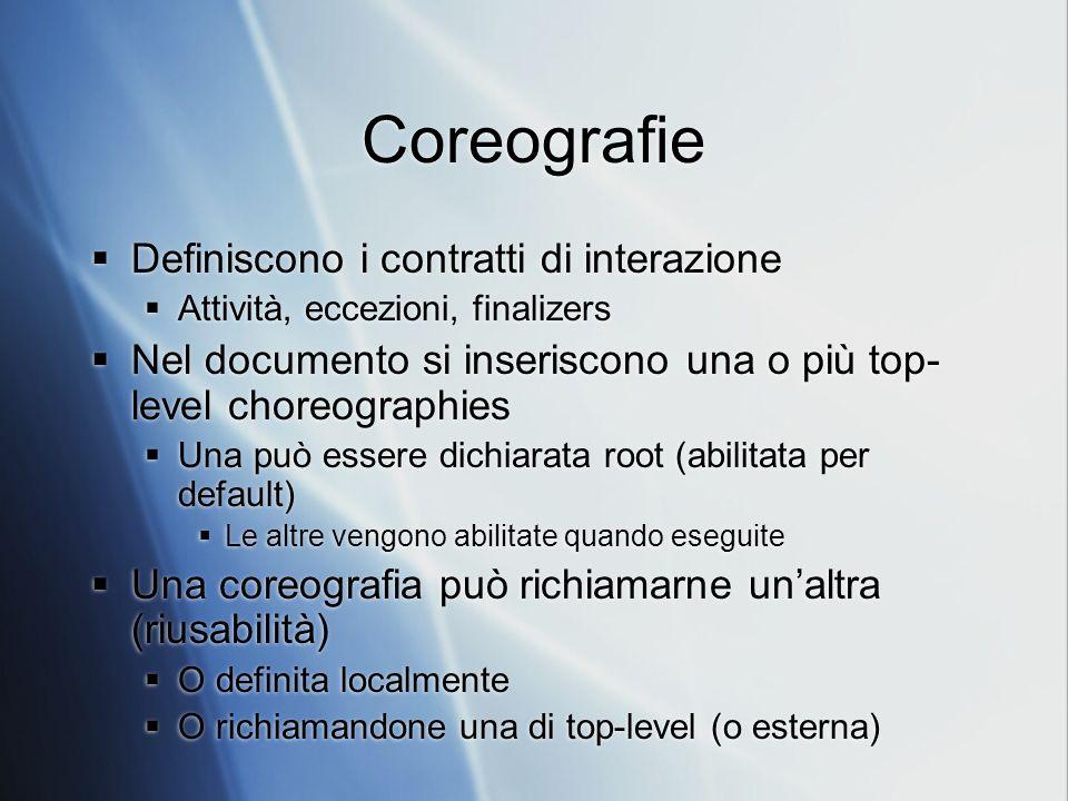 Coreografie Definiscono i contratti di interazione