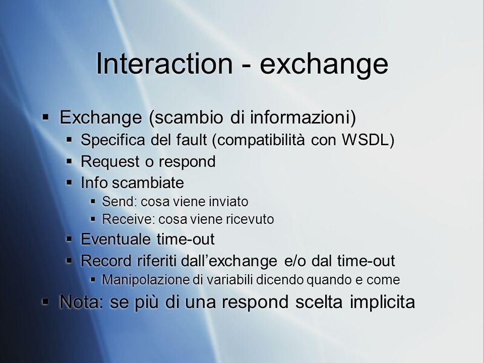 Interaction - exchange