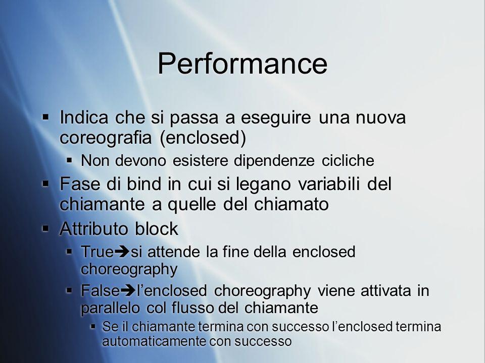 Performance Indica che si passa a eseguire una nuova coreografia (enclosed) Non devono esistere dipendenze cicliche.