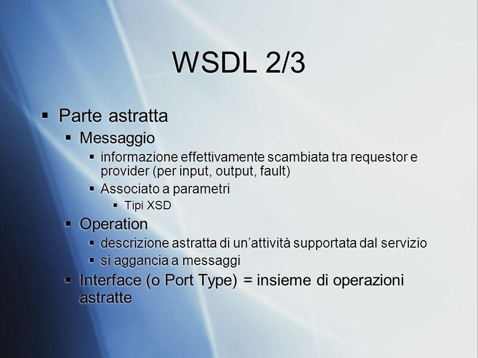 WSDL 2/3 Parte astratta Messaggio Operation