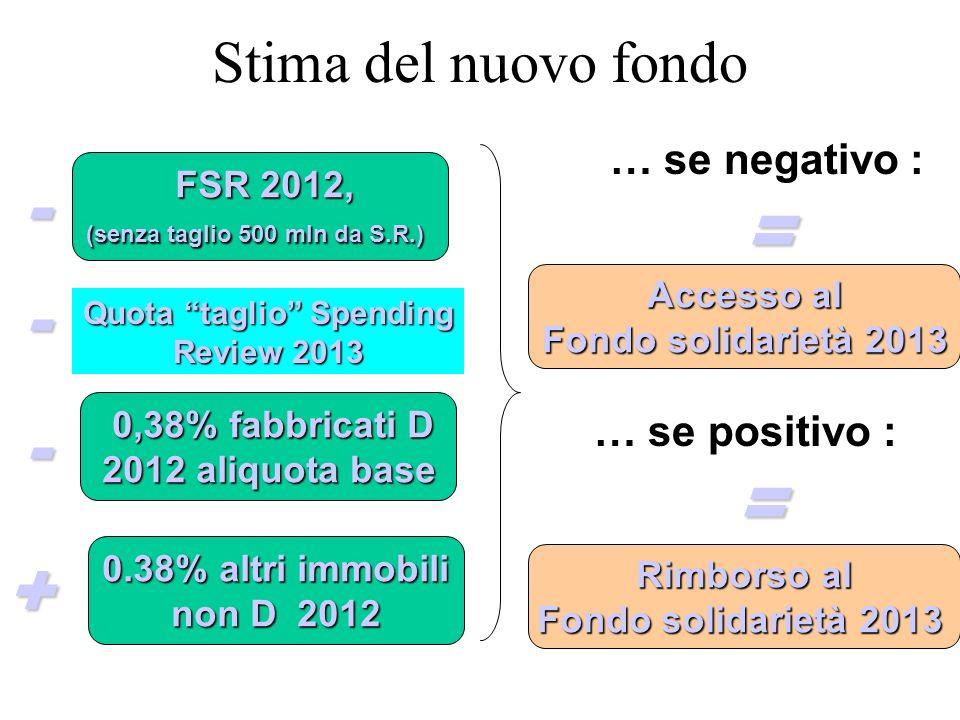 (senza taglio 500 mln da S.R.) Quota taglio Spending Review 2013