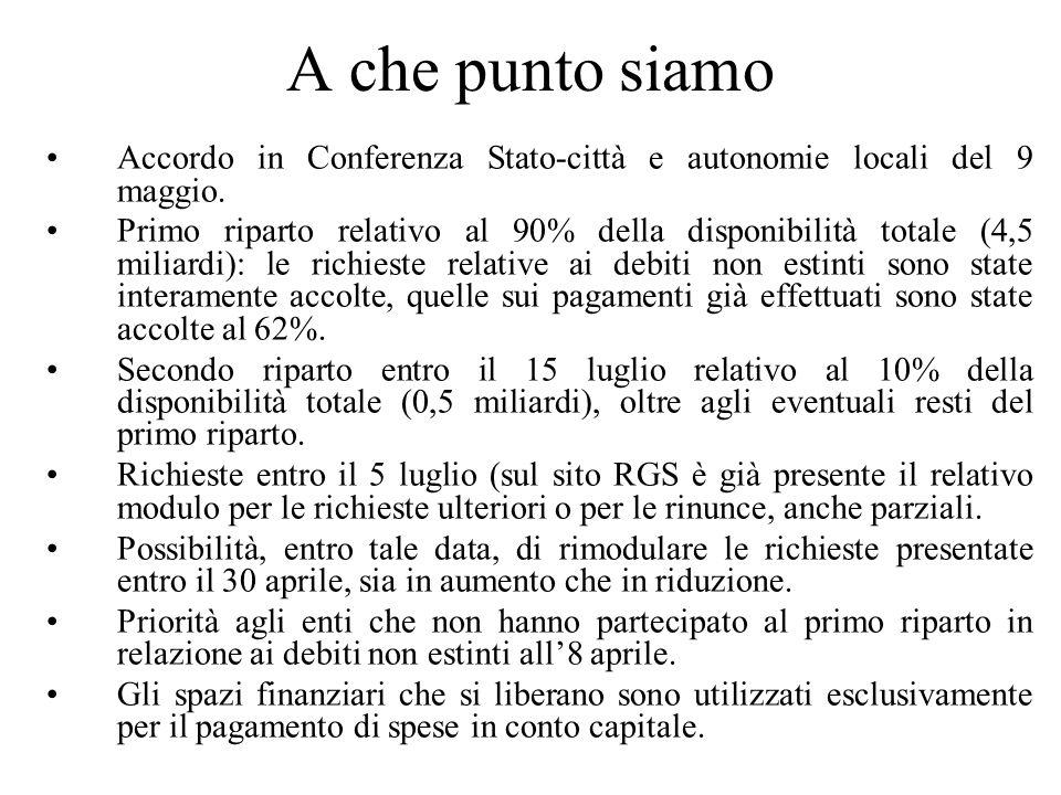 A che punto siamo Accordo in Conferenza Stato-città e autonomie locali del 9 maggio.