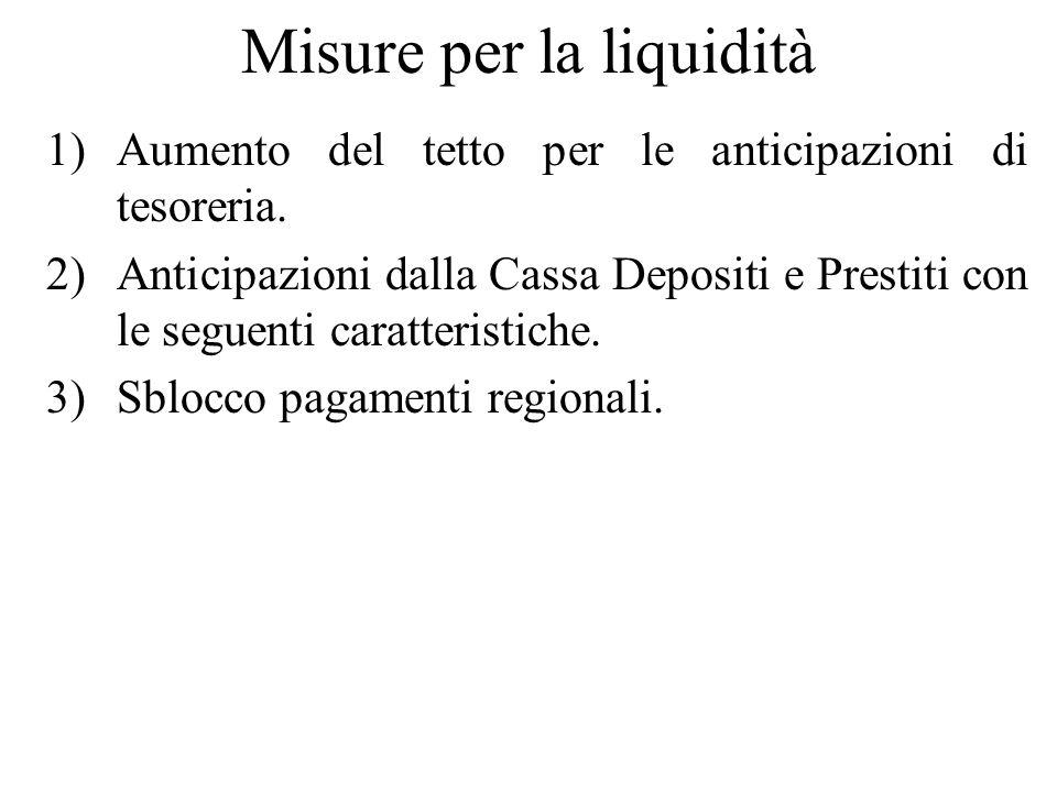 Misure per la liquidità