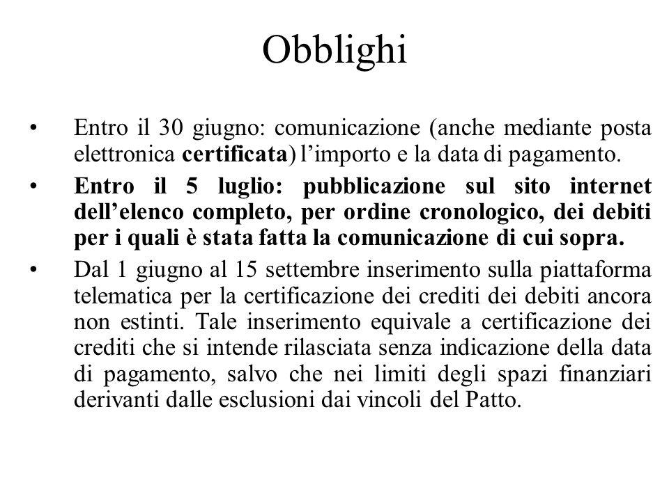 Obblighi Entro il 30 giugno: comunicazione (anche mediante posta elettronica certificata) l'importo e la data di pagamento.